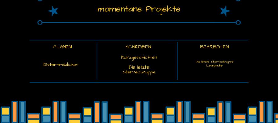 momentane-projekte-richtige-masse